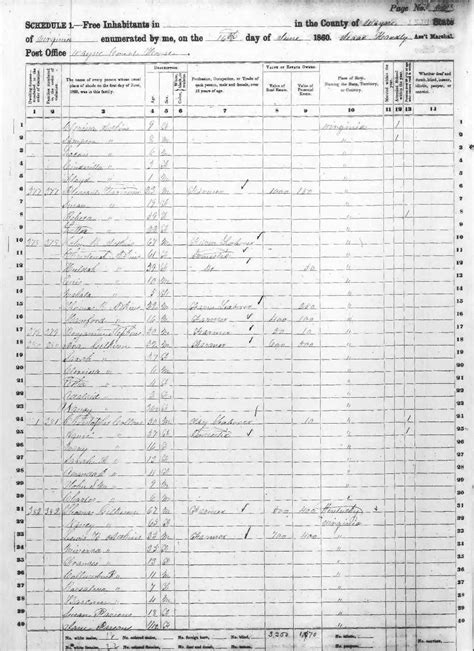 Wayne County Mi Records Wayne County Wv 1860 Census Images Us Data Repository Genealogy Records