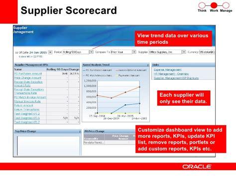 vendor scorecards templates images templates design ideas