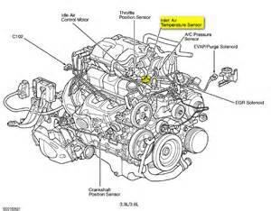 2000 dodge grand caravan iat sensor located liter engine