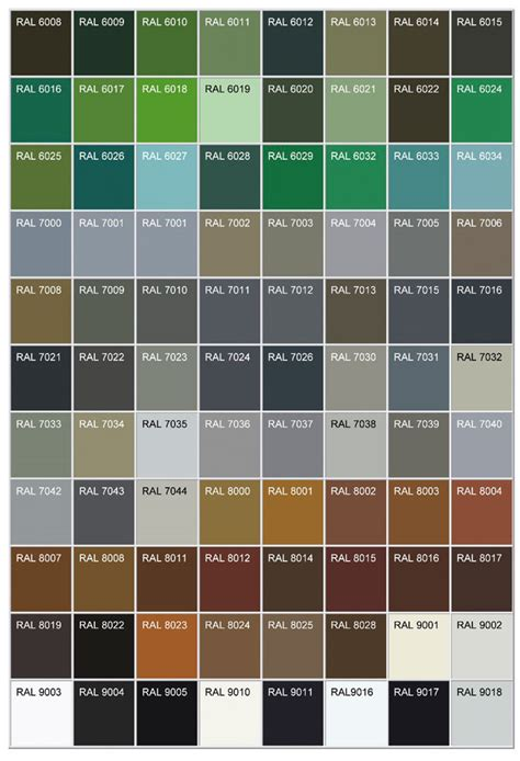 theclassichouse ral colour chart