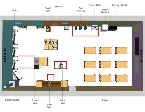 interior design layout help 1000 ideas about woodworking shop layout on pinterest