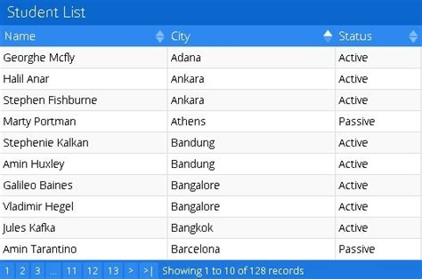 creating jquery table ajax based crud table plugin for jquery jtable free