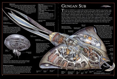 slave 1 cross section far far awayz a menagerie of online reactions to the wars