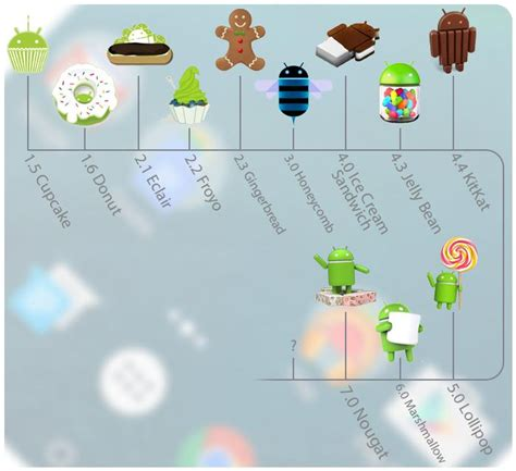 android features what is android and what is an android phone