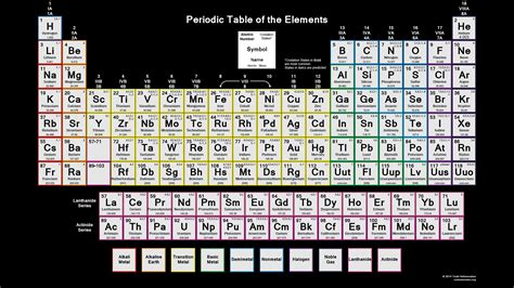 printable periodic table of elements with oxidation numbers downloadable periodic table oxidation states