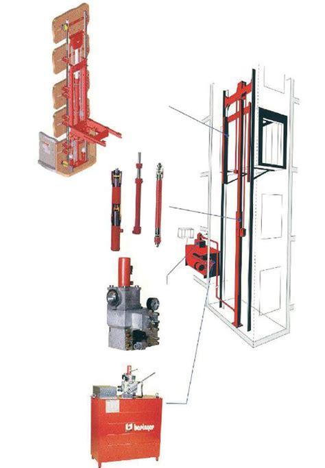 kleemann hydraulic lift systems