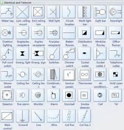 floor plan lighting symbols reflected ceiling plan symbols