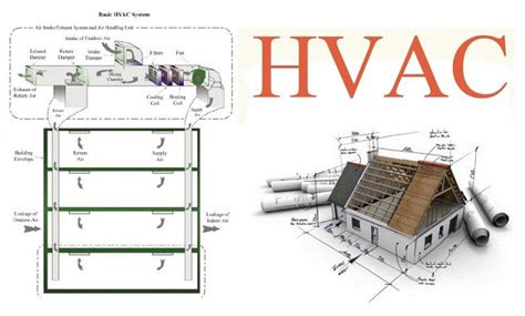 hvac design for new home hvac design eng walid elsibai linkedin
