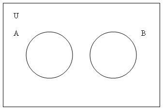 venn diagram disjoint sets disjoint venn diagram
