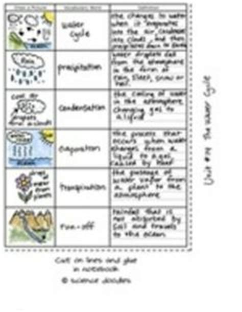 science vocabulary template 1000 images about teaching stem hydrology water