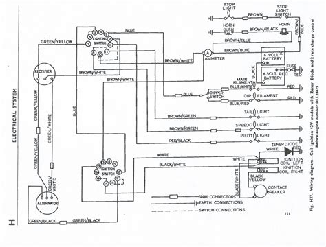 bsa motorcycle wiring diagram wiring automotive wiring