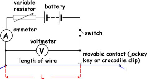 resistance definition physics physics electrical resistance diagram physics get free image about wiring diagram