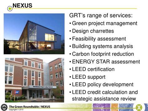 Georgetown Mba Credit Hours by Blug Leed Version 3 Changes Presentation
