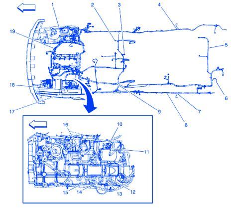 hummer   main electrical circuit wiring diagram carfusebox