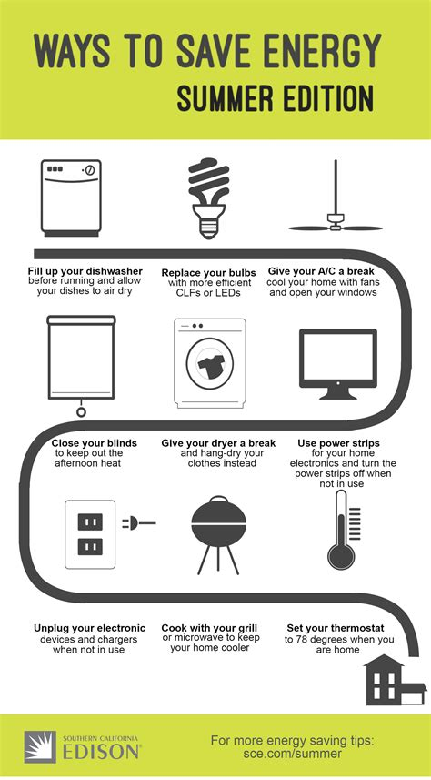 how to use capacitors to save electricity 28 images energy saving capacitor energy saving