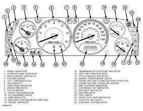 can am commander wiring diagram can am parts diagram