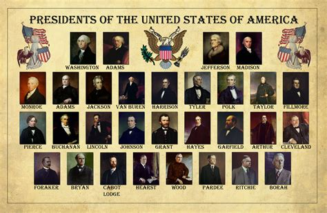 presidents of the united states 5 types of vice presidents of the united states in order