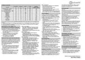 wasserhahn für waschmaschine bauknecht wa care 22 diwaschmaschinen pdf anleitung f 195 188 r
