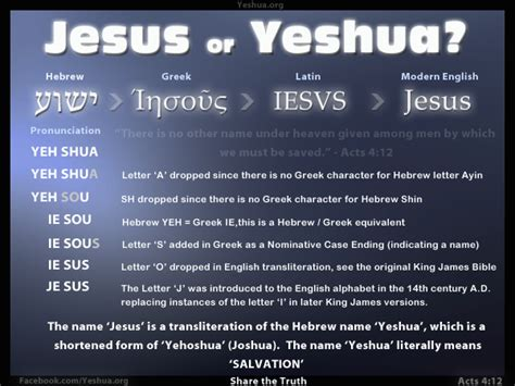o que significa bobblehead jesus or yeshua torahis4today