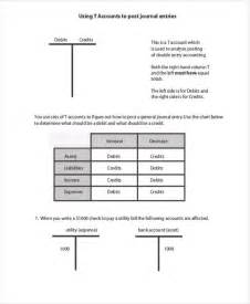 accounting t chart template accounting t chart template 28 images balance sheet