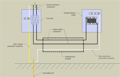 overhead detached sub panel wiring diagram 28 images
