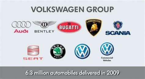 volkswagen group logo strategic management creating value through
