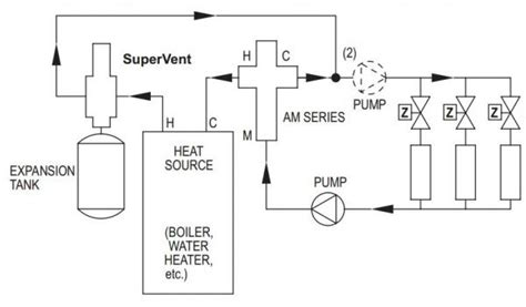 indirect boiler system diagram indirect water heater and boiler mixing valve