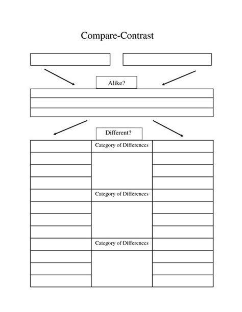 How To Organize A Compare And Contrast Essay by Compare Contrast Essay Graphic Organizer Compare Contrast Alike Different Category Of