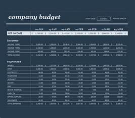 Sample Business Budget Template Sample Business Budget 9 Documents In Pdf Excel