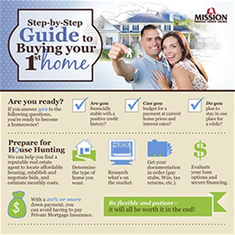 buying a house steps guide buying a house step by step guide 28 images a step by step guide to buying a house
