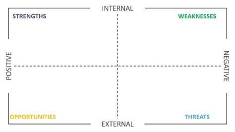 external template swot template for powerpoint slidemodel