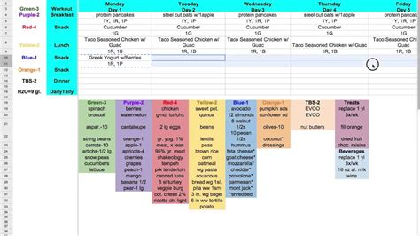 meal plan template docs meal planner template docs planner template free