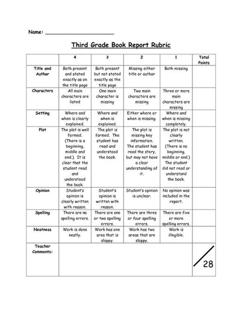 6th grade book report rubric book report rubric grade 8 drugerreport732 web fc2
