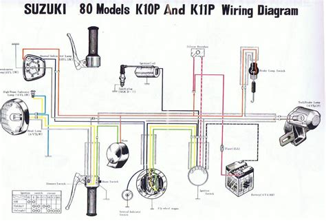 suzuki alto wiring diagram manual www jzgreentown