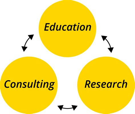 Research Guides Mba Management Consulting by 37 176 Celsius Our Philosophy 37 176 Celsius