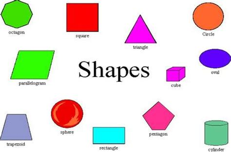 Shape is the part of the space occupied by the objects we can observe