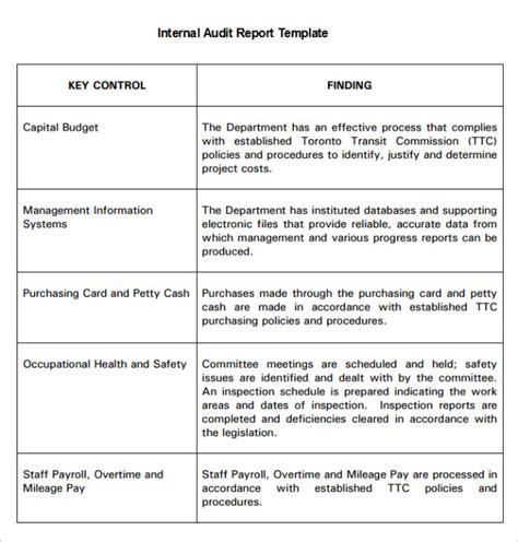 inspiring internal audit report template with table format