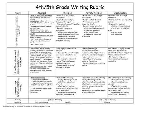 Theme Essay Grade 6 | creative writing rubric 4th grade rubric for a narrative