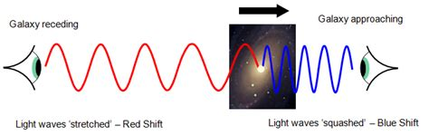 astrophysics for who think physicists are of shift books schoolphysics welcome