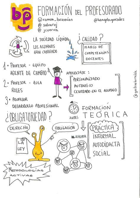 imagenes visual thinking visual thinking en el bbppcita formaci 243 n profesorado
