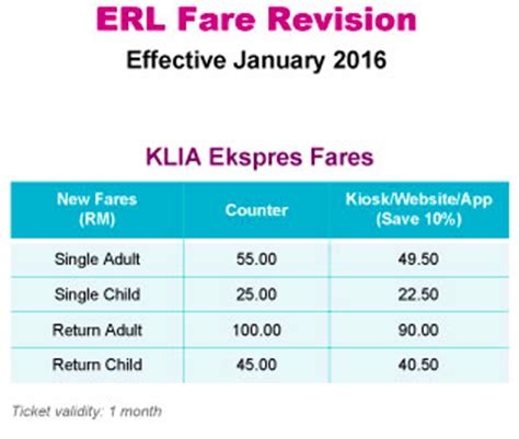 Klia Top E Covering Story top 6 ways to get to klia klia2 and how much it costs
