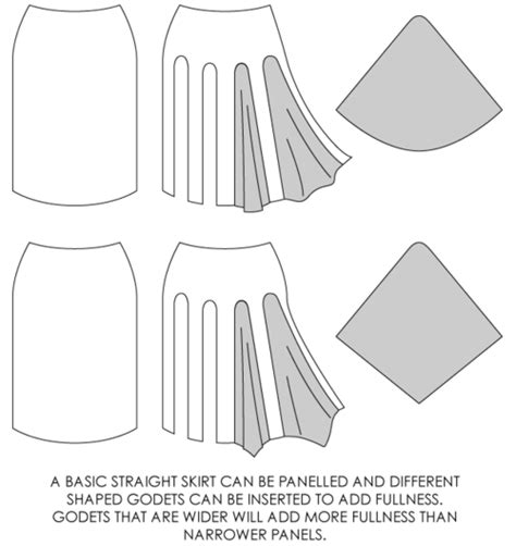 pattern making templates for skirts and dresses godet panels on skirts and dresses at richard nicoll the