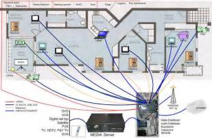 home cable wiring diagram gallery