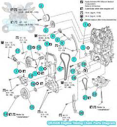 nissan altima 2 5 engine diagram on toyota 3 5l v6 engine diagram 3 5l engine diagram wedocable