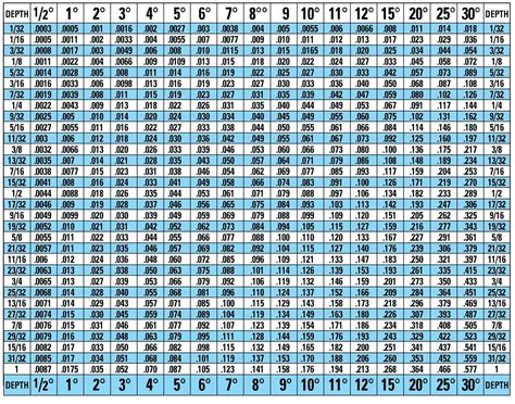 printable multiplication chart 1 20 search results