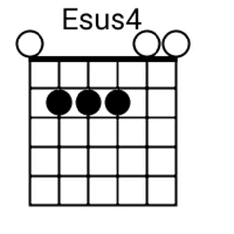 Esus Guitar Chord