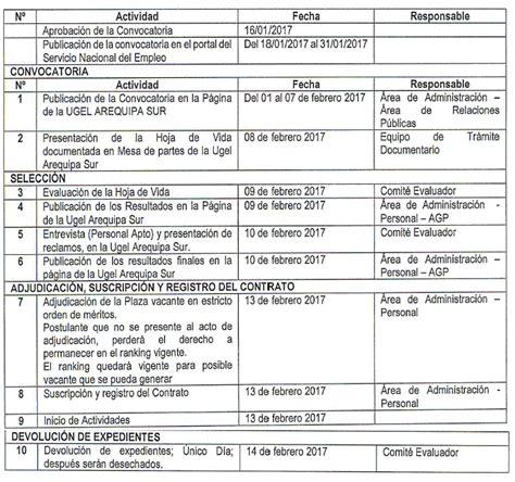 convocatoria para la contratacion administrativa de servicios de convocatoria para la contrataci 211 n administrativa de
