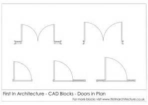 Blueprint Door Symbol Free Cad Blocks Symbol
