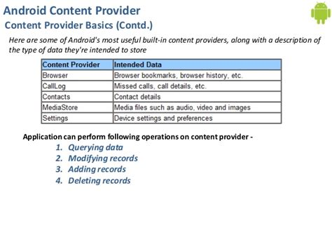 content provider android day 15 content provider using contacts api