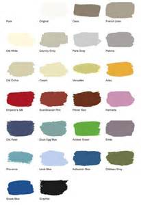 color match for annie sloan chalk paint make your own